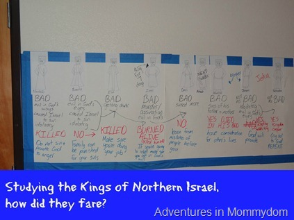 kings of Northern Israel