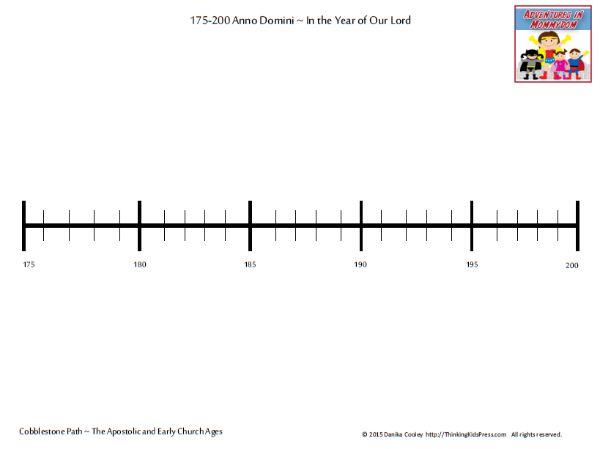 Cobblestone path timeline page