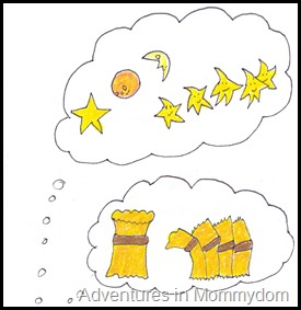 Joseph's dreams activities