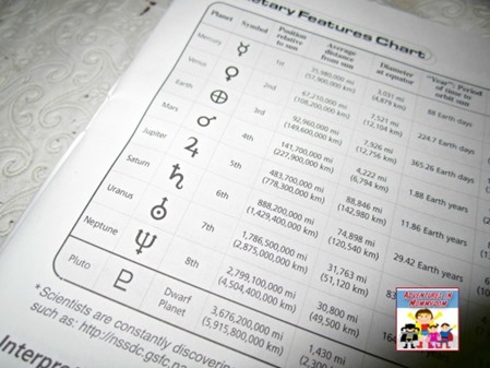 solar system model chart