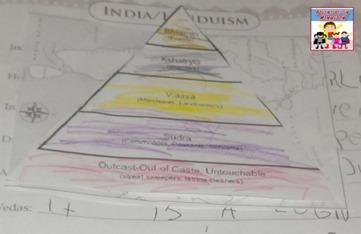 India lesson caste system